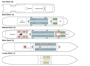 Decksplan - MS Fedin - Flusskreuzfahrt
