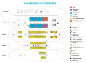 Moonlight Sonata Decksplan